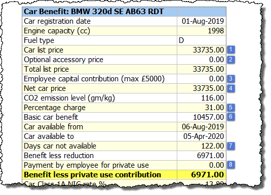 car benefit calculation