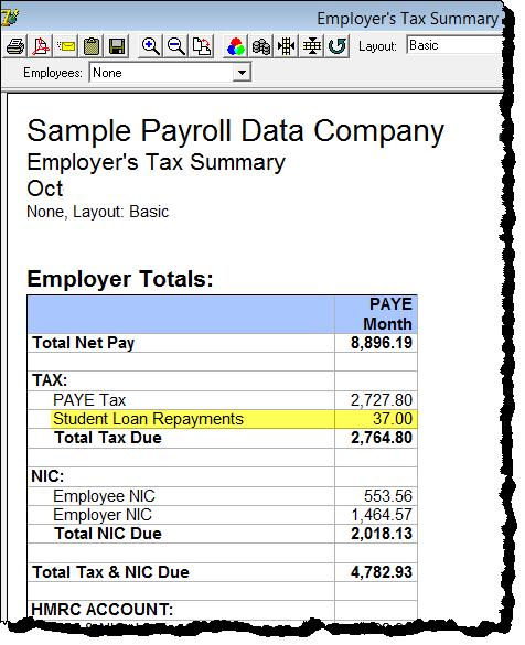 employers summary