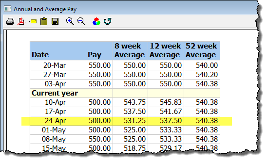 average pay report