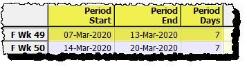 period start end