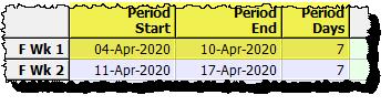 period start end 2020-21