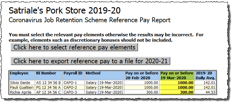 reference pay report